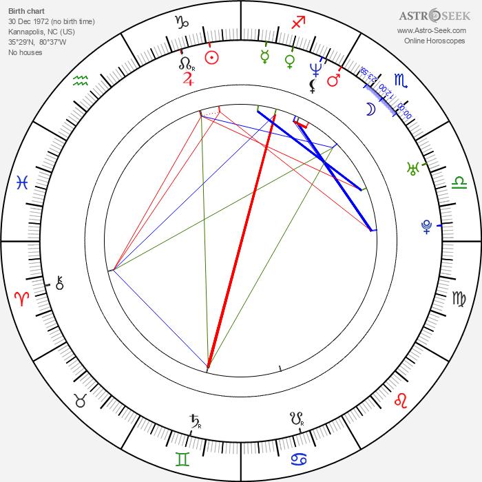 Eddie Mills - Astrology Natal Birth Chart