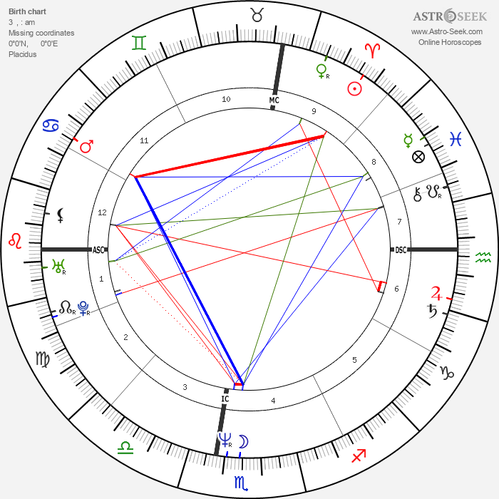 Eddie Murphy - Astrology Natal Birth Chart
