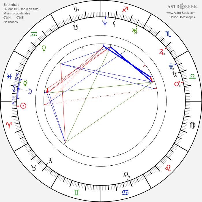 Eddie Peng - Astrology Natal Birth Chart