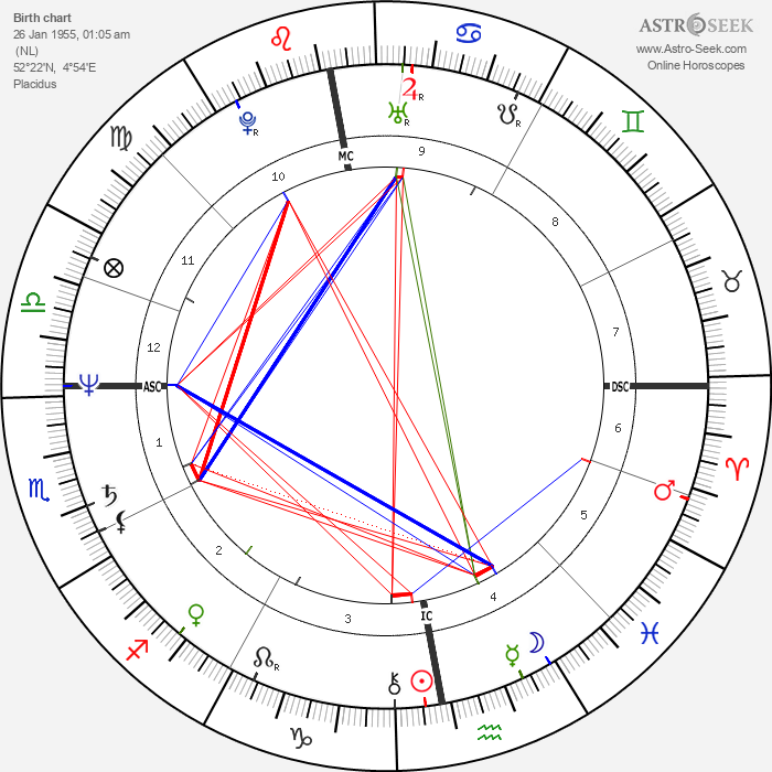 Eddie Van Halen - Astrology Natal Birth Chart
