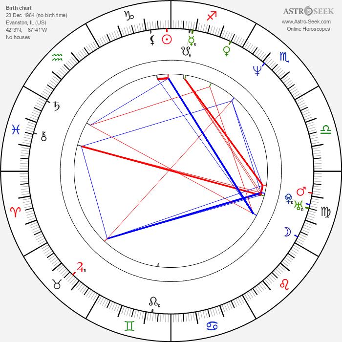 Eddie Vedder - Astrology Natal Birth Chart