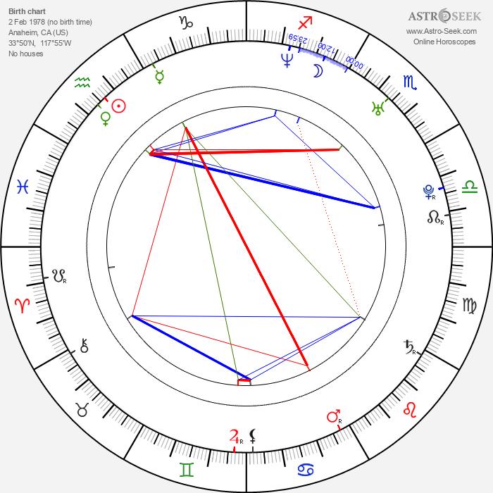 Eden Espinosa - Astrology Natal Birth Chart