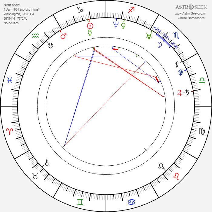 Eden Riegel - Astrology Natal Birth Chart