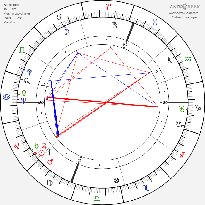 Edgar Faure - Astrology Natal Birth Chart