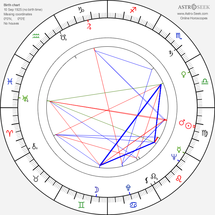Edgar Kühlow - Astrology Natal Birth Chart