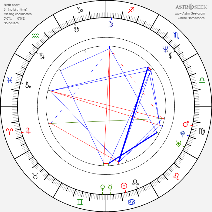 Edie Falco - Astrology Natal Birth Chart