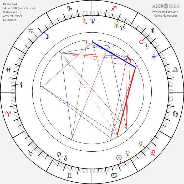Edina Balogh - Astrology Natal Birth Chart