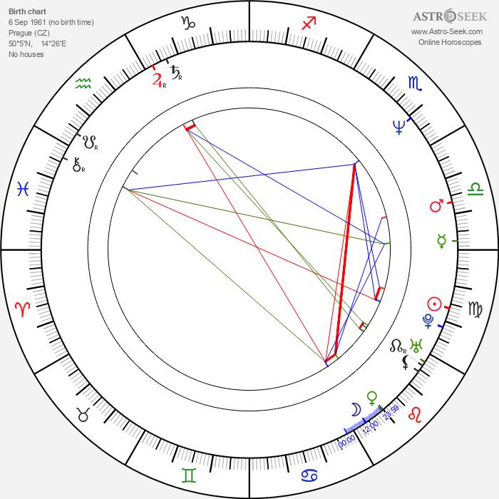 Edita Brychta - Astrology Natal Birth Chart