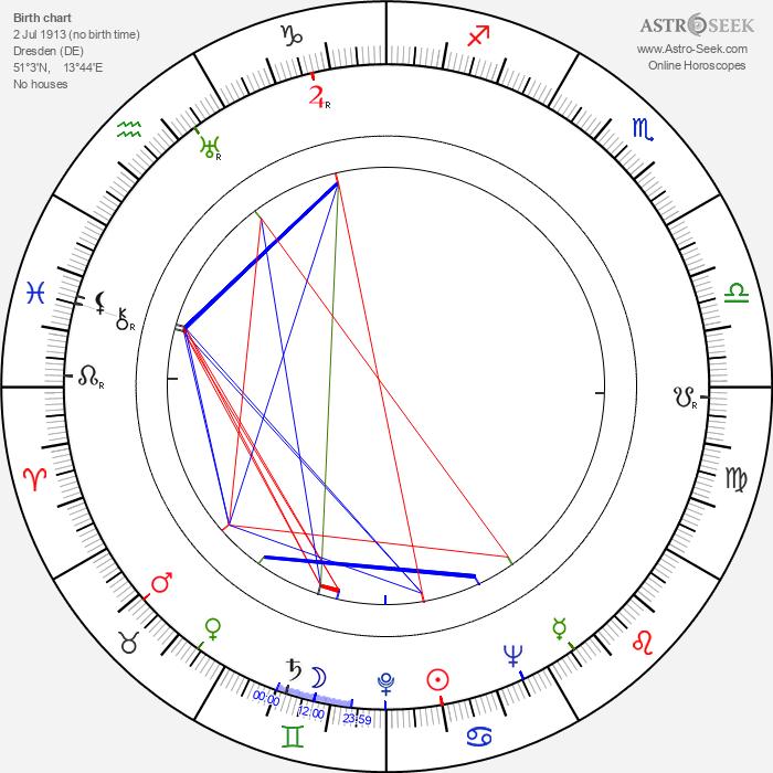 Edith Heerdegen - Astrology Natal Birth Chart