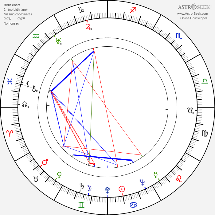 Edith Heerdegen - Astrology Natal Birth Chart