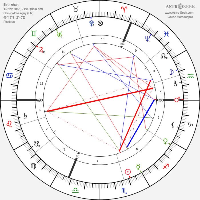 Edmond Aman-Jean - Astrology Natal Birth Chart