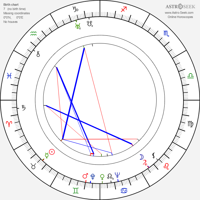 Edmund MacDonald - Astrology Natal Birth Chart