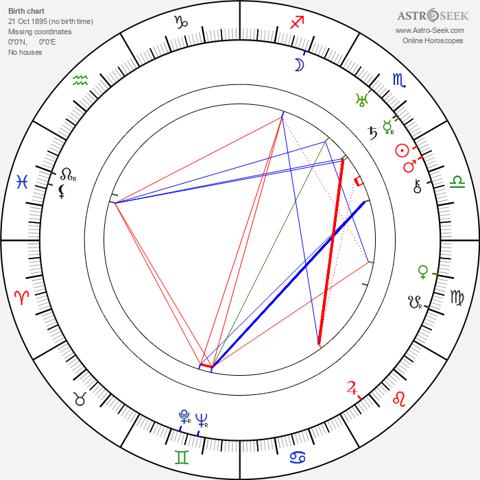 Edna Purviance - Astrology Natal Birth Chart