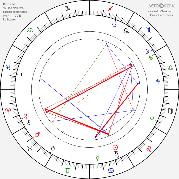 Edoardo Gabbriellini - Astrology Natal Birth Chart