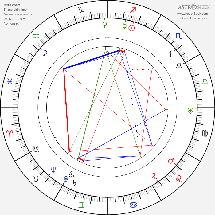 Édouard Delmont - Astrology Natal Birth Chart