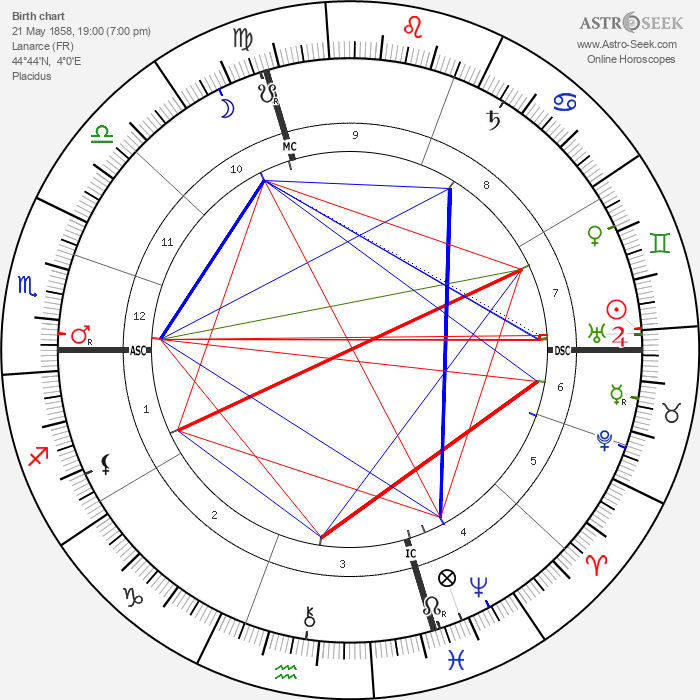 Edouard Goursat - Astrology Natal Birth Chart