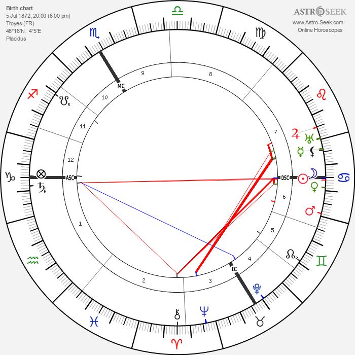 Édouard Herriot - Astrology Natal Birth Chart
