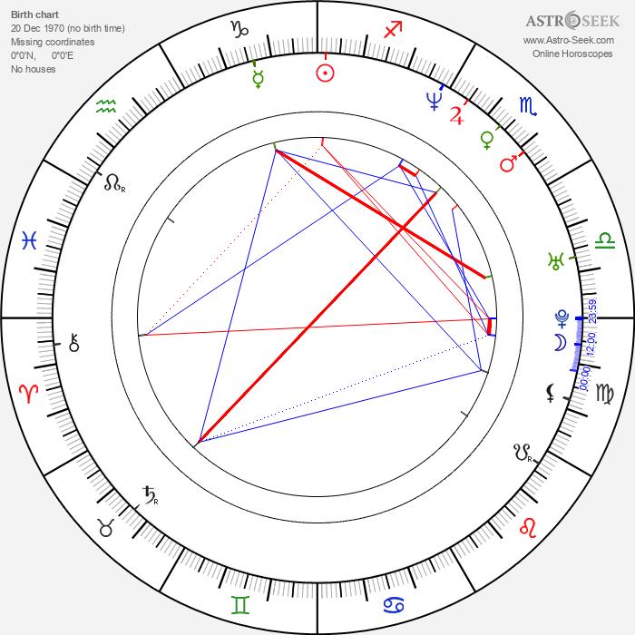 Edouard Montoute - Astrology Natal Birth Chart