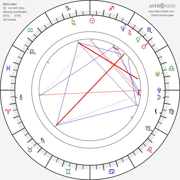 Edouard Montoute - Astrology Natal Birth Chart