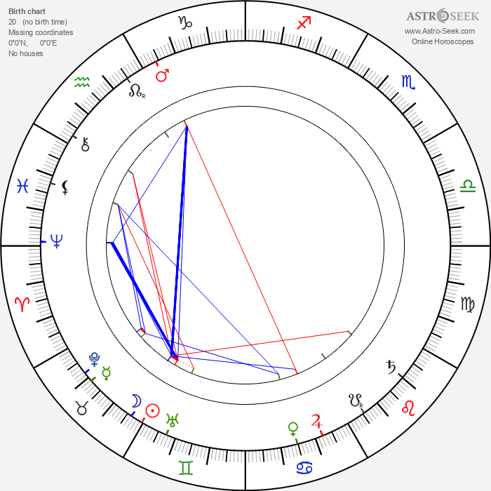 Eduard Buchner - Astrology Natal Birth Chart