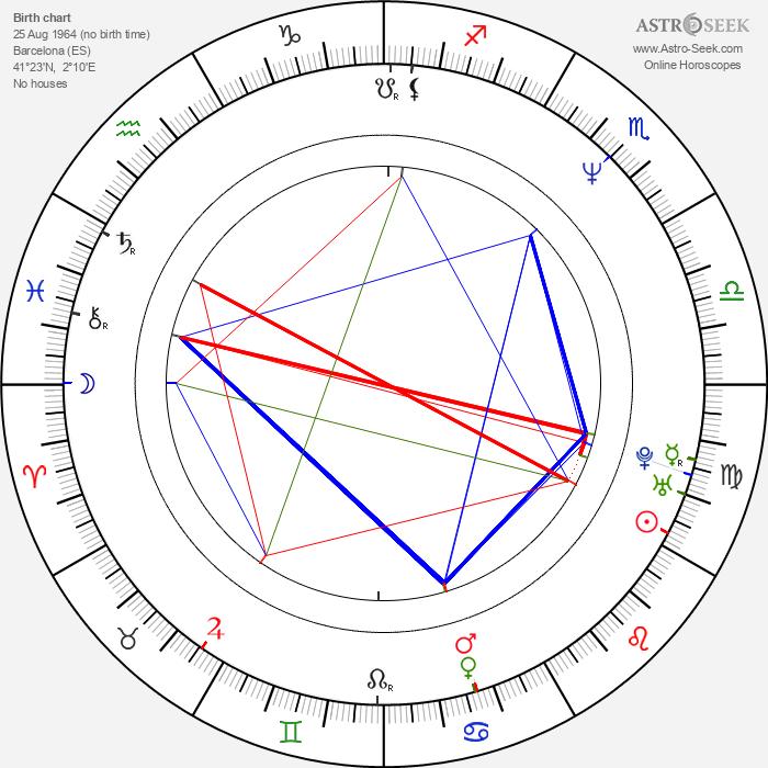Eduard Fernández - Astrology Natal Birth Chart