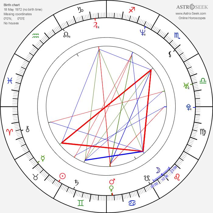 Eduardo Falaschi - Astrology Natal Birth Chart