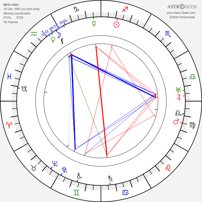 Edward A. Kull - Astrology Natal Birth Chart