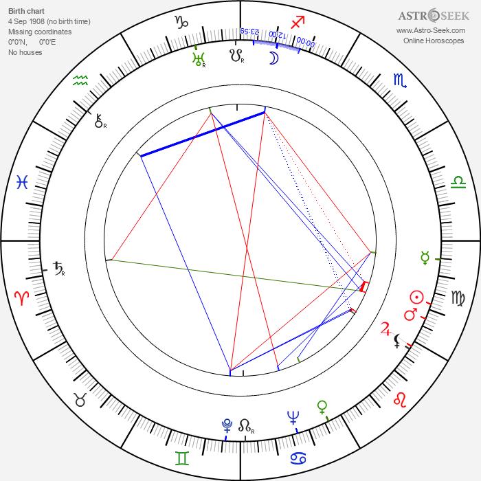 Edward Dmytryk - Astrology Natal Birth Chart