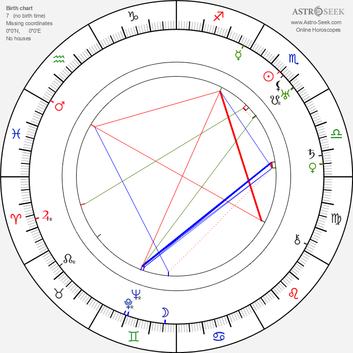 Edward F. Cline - Astrology Natal Birth Chart