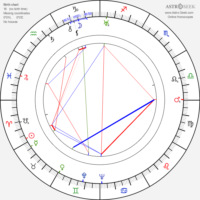 Edward Finney - Astrology Natal Birth Chart