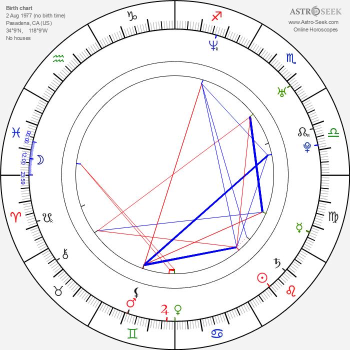 Edward Furlong - Astrology Natal Birth Chart