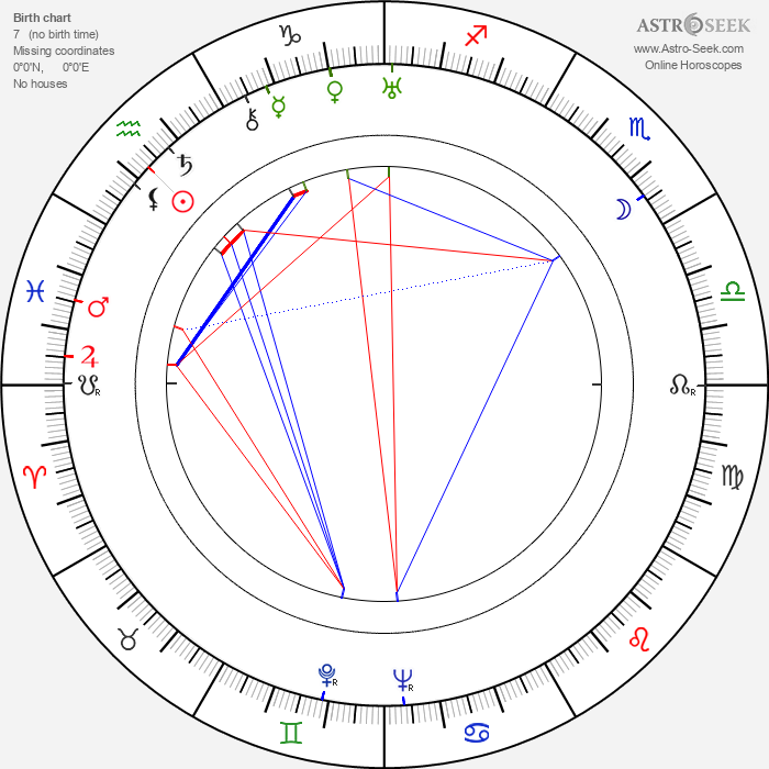Edward J. Nugent - Astrology Natal Birth Chart