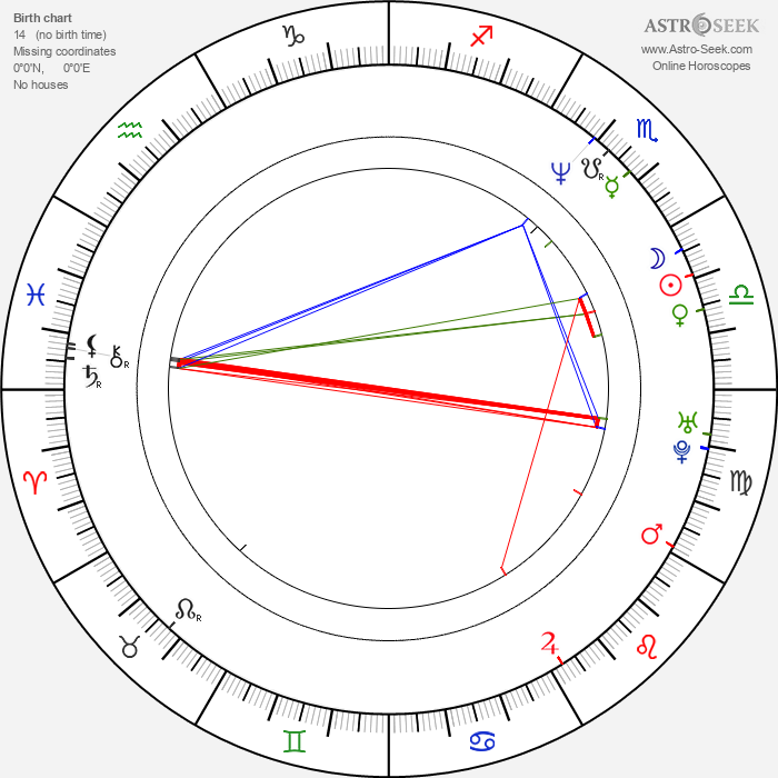 Edward Kerr - Astrology Natal Birth Chart