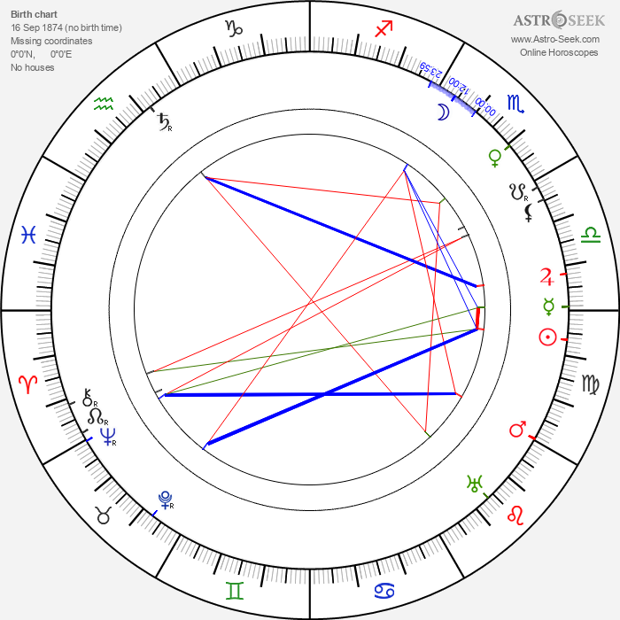 Edward Puchalski - Astrology Natal Birth Chart