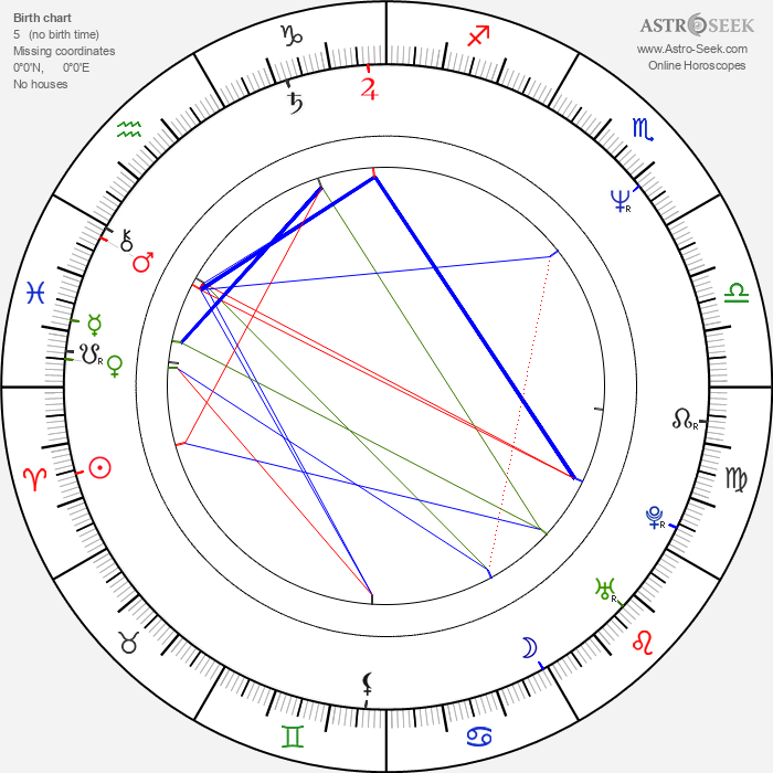 Edward Tomas - Astrology Natal Birth Chart