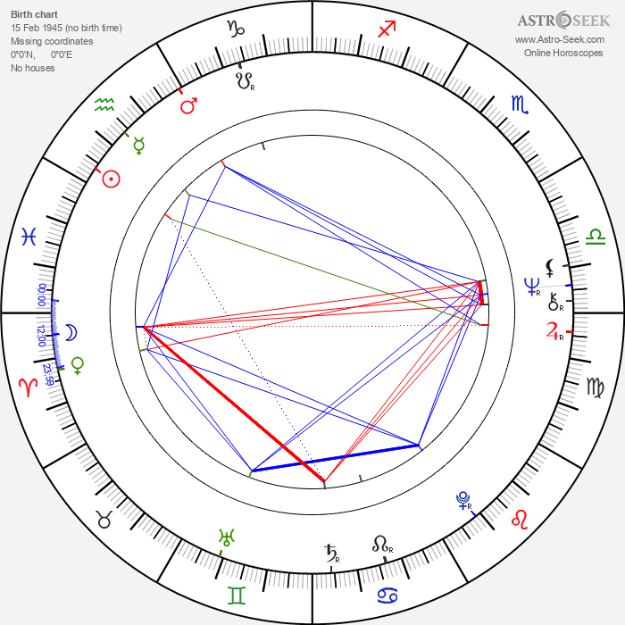 Edward Vesala - Astrology Natal Birth Chart