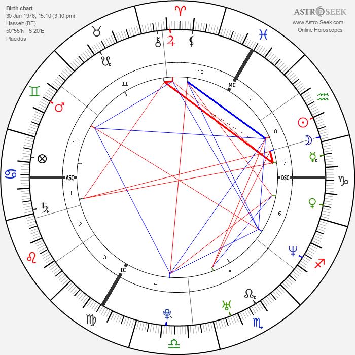 Eefje Lambrecks - Astrology Natal Birth Chart