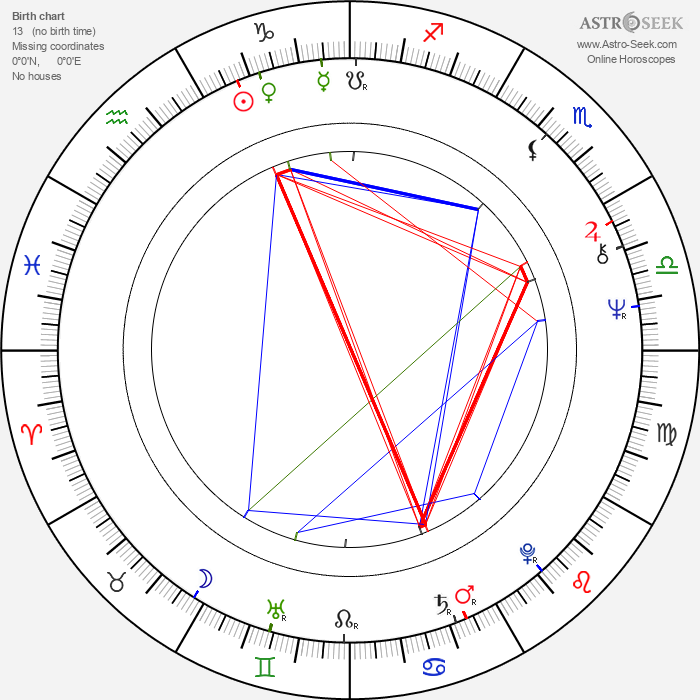 Eero Koivistoinen - Astrology Natal Birth Chart