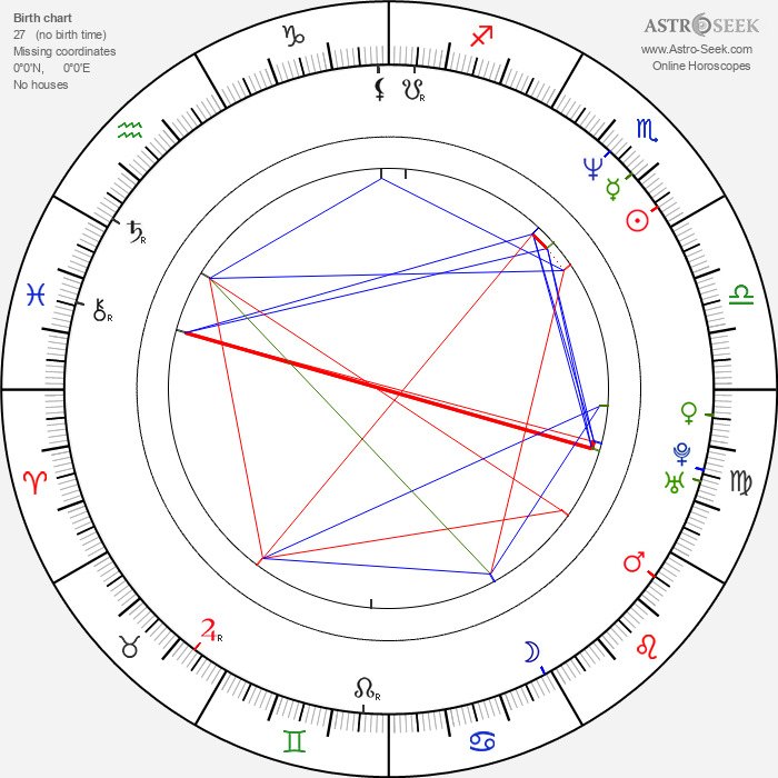 Egil Birkeland - Astrology Natal Birth Chart
