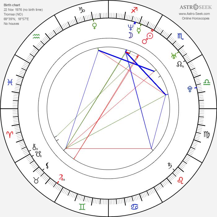 Egil Pedersen - Astrology Natal Birth Chart