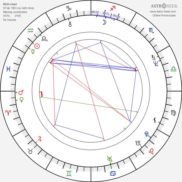 Egill Ólafsson - Astrology Natal Birth Chart