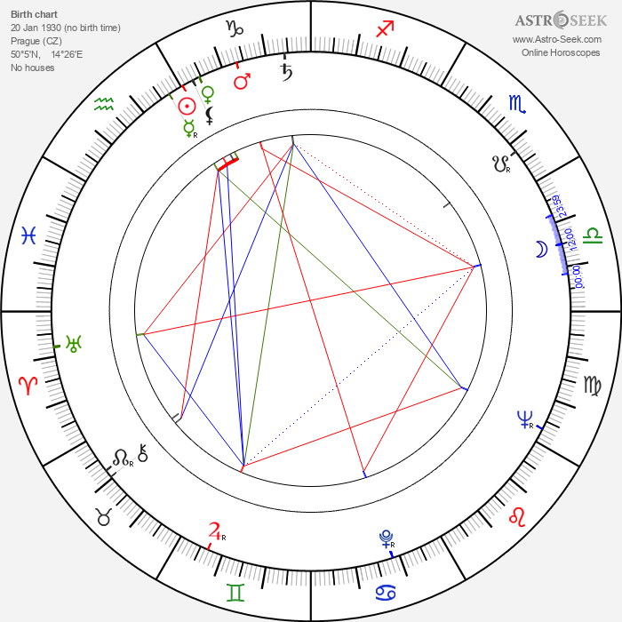 Egon Bondy - Astrology Natal Birth Chart