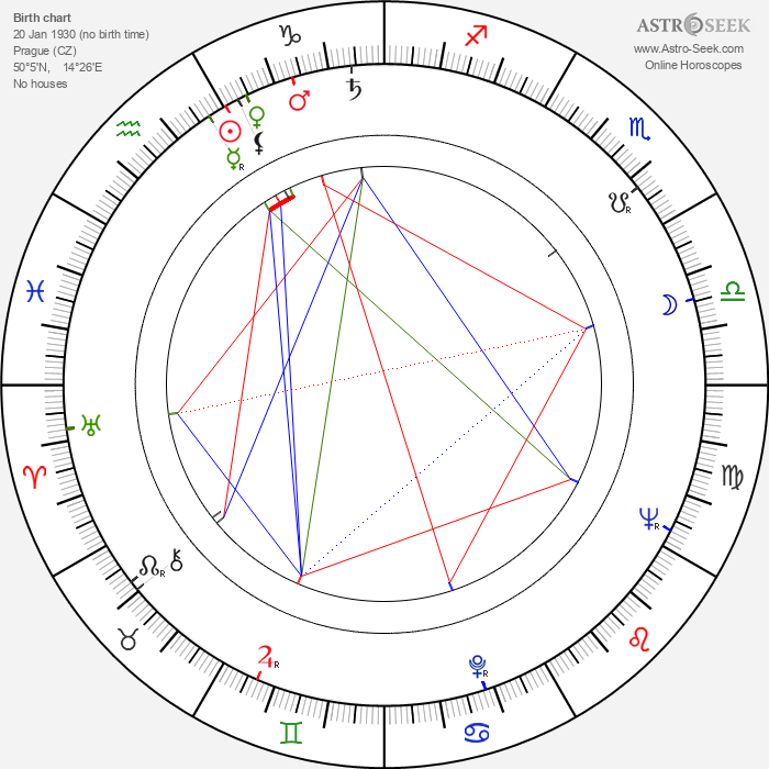Egon Bondy - Astrology Natal Birth Chart