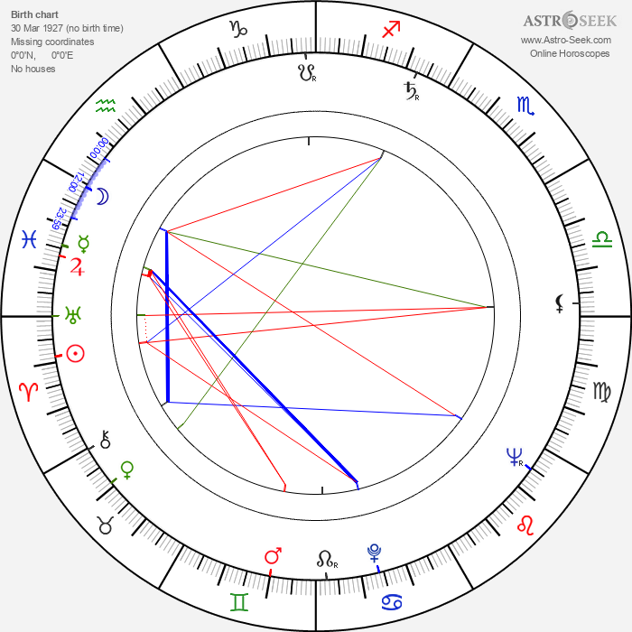 Egon Günther - Astrology Natal Birth Chart