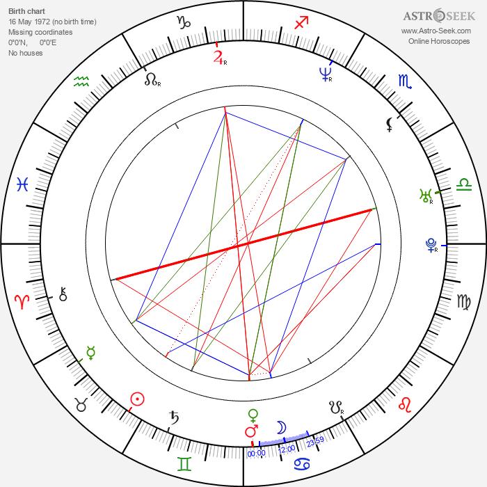 Eha Urbsalu - Astrology Natal Birth Chart
