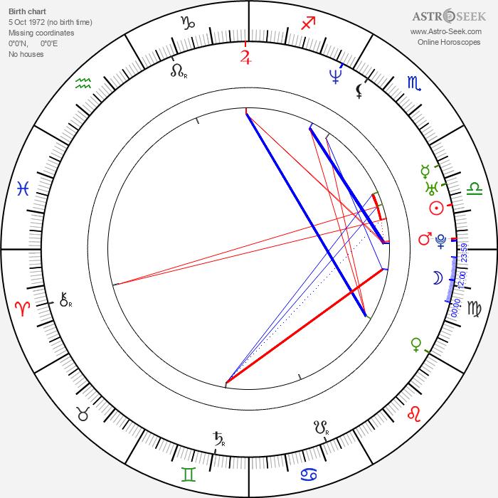 Ehren Kruger - Astrology Natal Birth Chart