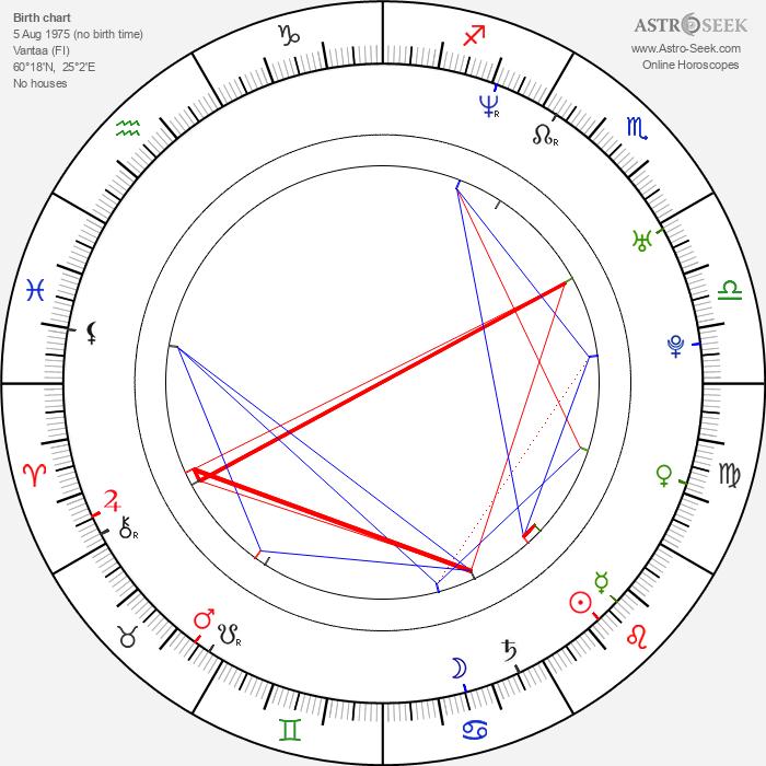 Eicca Toppinen - Astrology Natal Birth Chart
