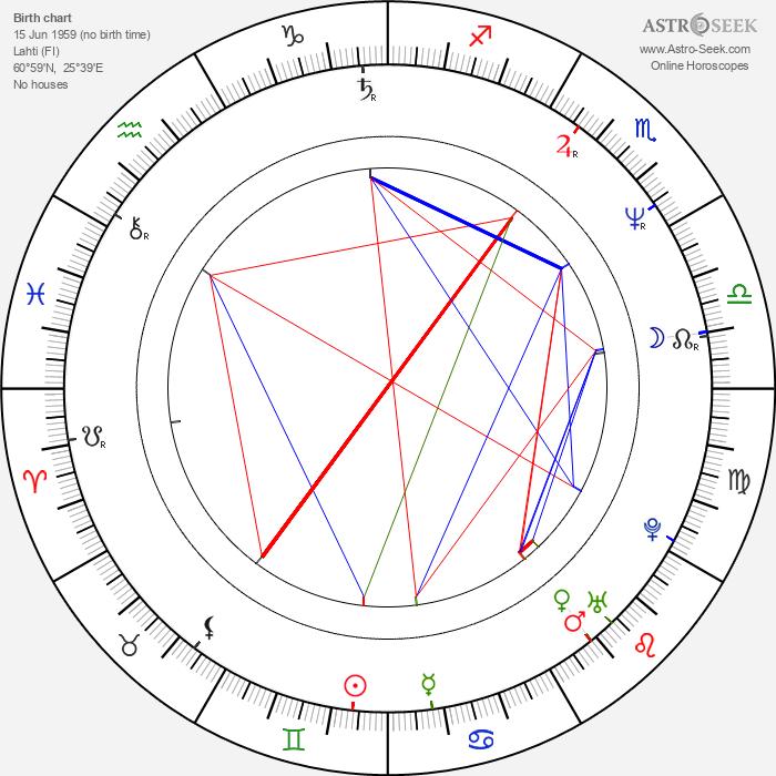 Eija-Riitta Korhola - Astrology Natal Birth Chart