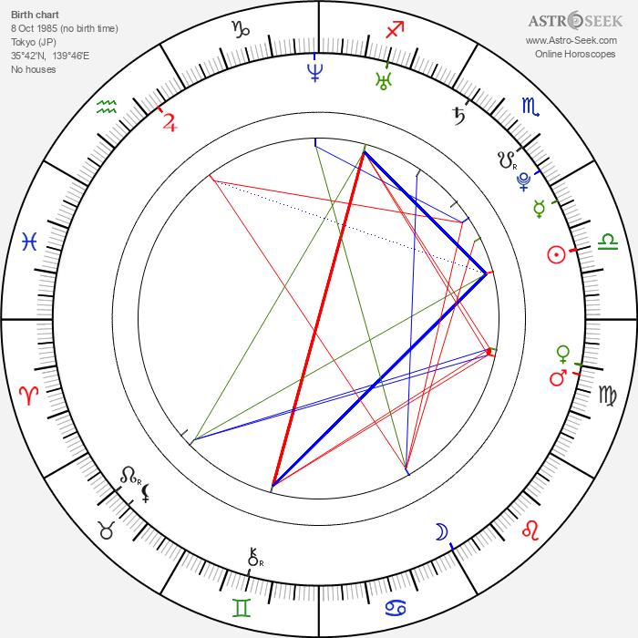 Eiji Wentz - Astrology Natal Birth Chart