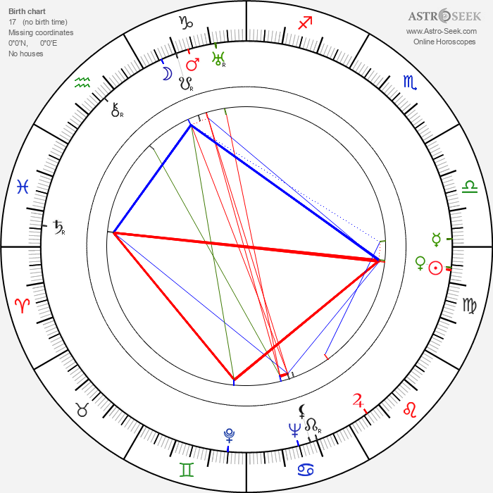 Eijirô Tono - Astrology Natal Birth Chart